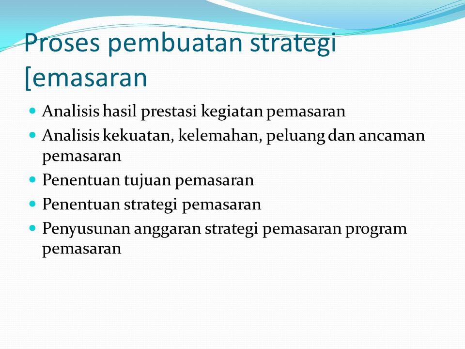 Proses pembuatan strategi [emasaran